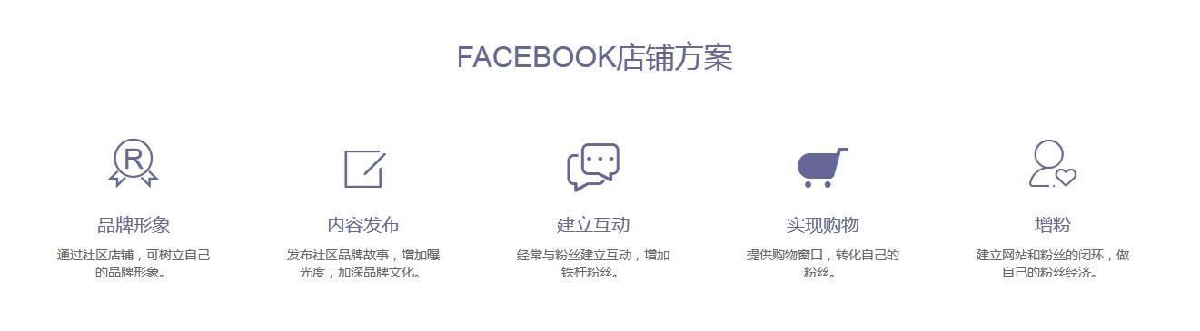 SHOPYY的跨境电商解决方案-facebook店铺方案