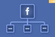 facebook站群像素怎么玩?